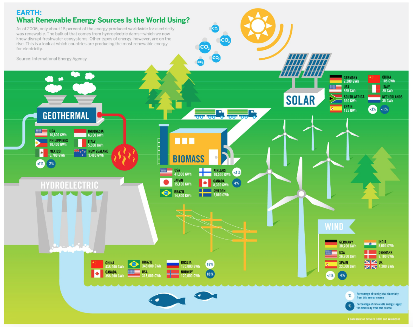 the state of renewable energy legend power systems inc