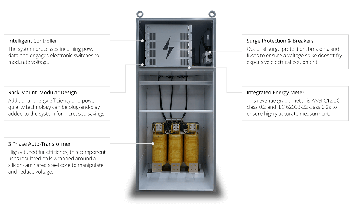 Products Legend Power Systems Inc To Accurate Low Voltage Content From Electronic Design Meet The Smartgate