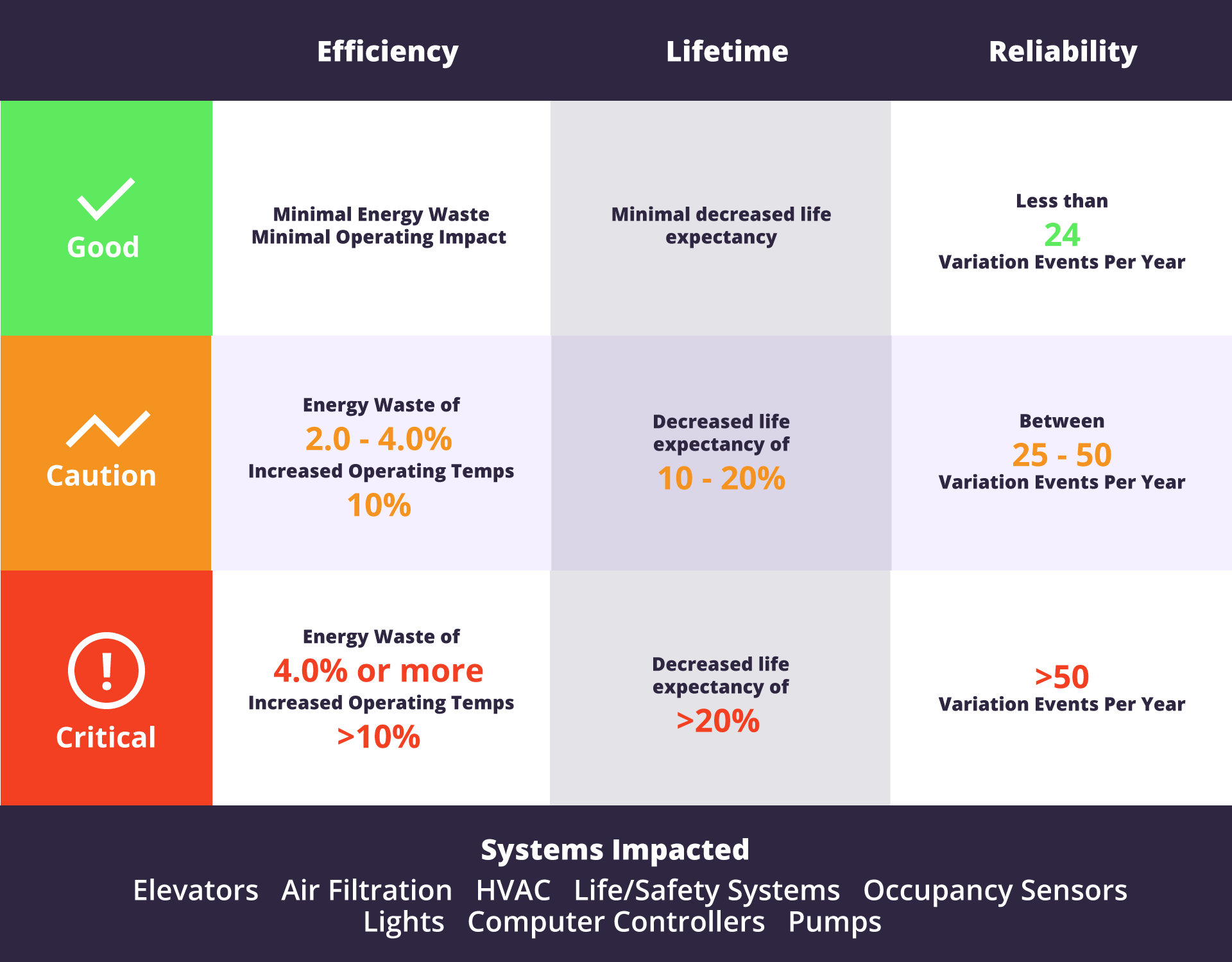 Our Approach Graphic